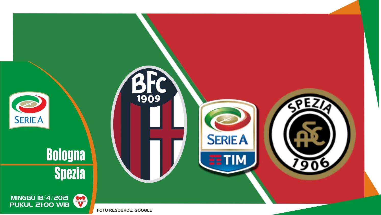 Prediksi Liga Italia: Bologna vs Spezia - 18 April 2021