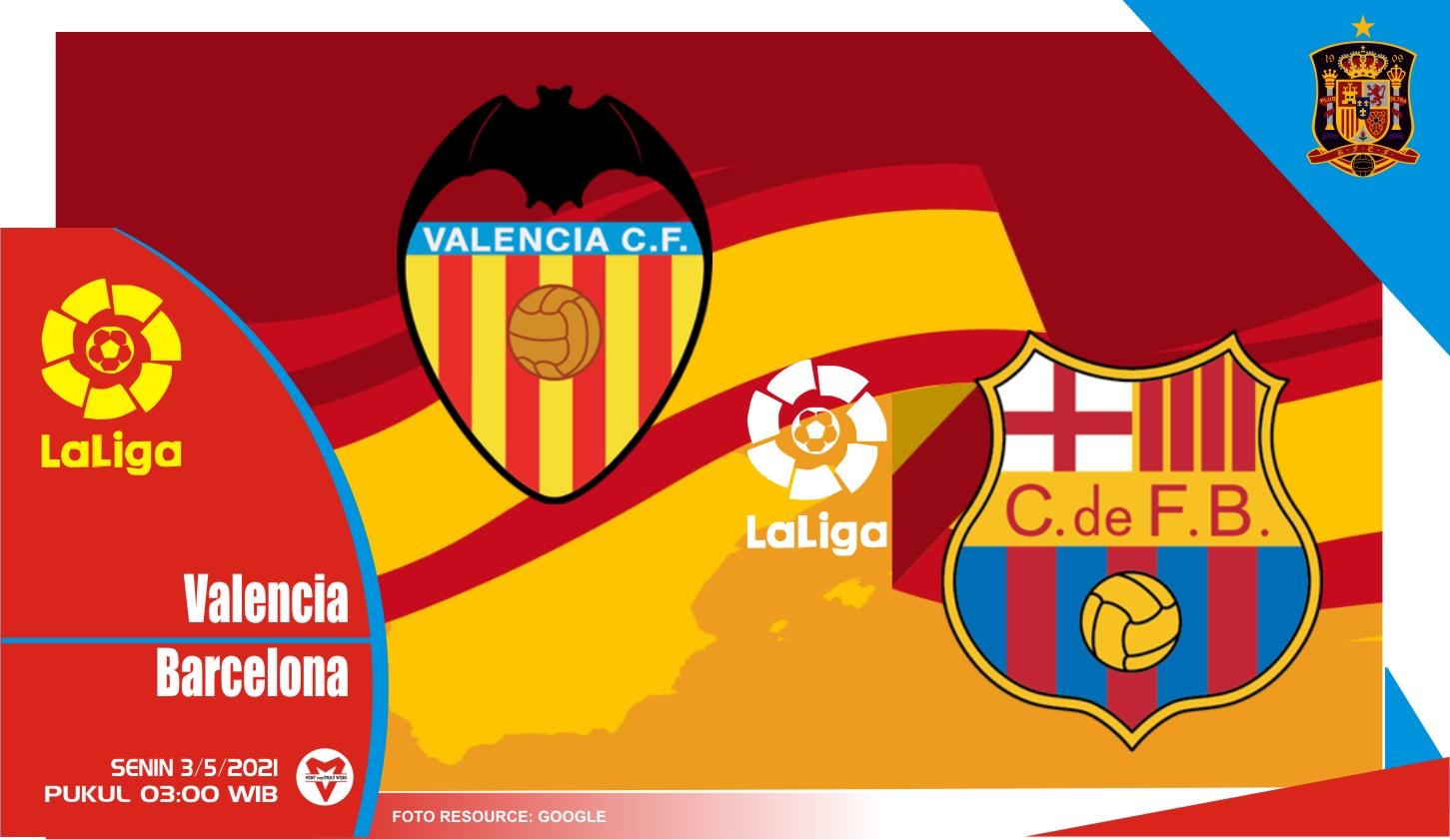 Prediksi Liga Spanyol: Valencia vs Barcelona - 3 Mei 2021