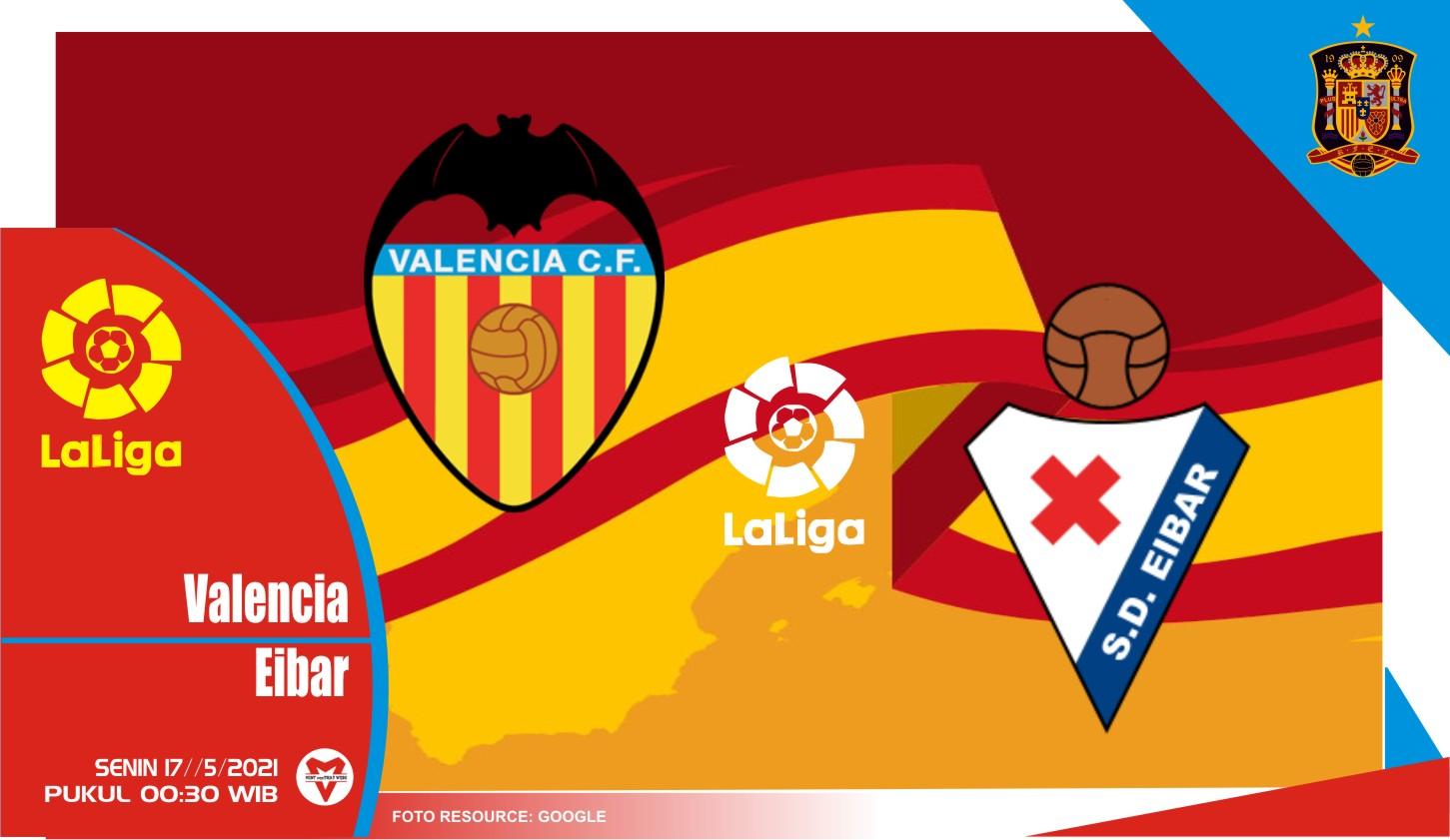 Valencia vs Eibar, Prediksi Pertadingan 17 Mei 2021